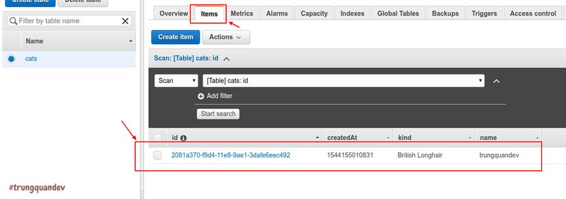 Viết một CRUD API sử dụng Serverless Framework & DynamoDB
