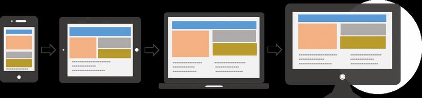 Responsive Web Design là gì