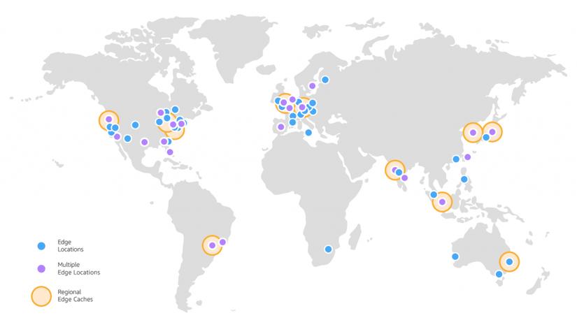 AWS - Học về CloudFront