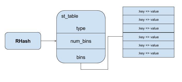 Ruby 2.0 Hash.jpg
