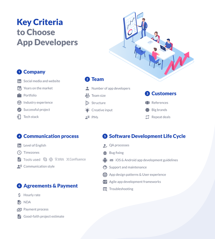 hiring an app developer