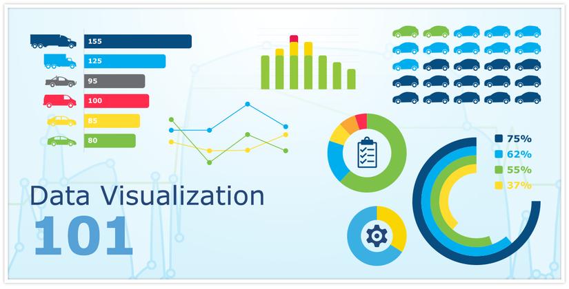 Data visualization trong Machine Learning
