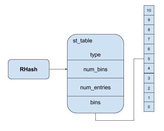 Ruby Hash.jpg