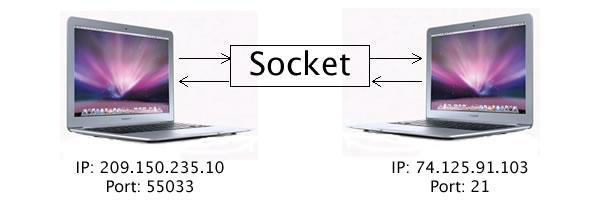 sockets.jpg