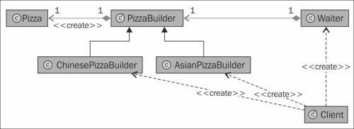 builder.jpg