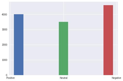 Phân tích phản hồi khách hàng hiệu quả với Machine learning