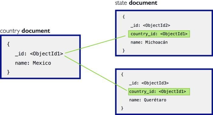 Tạo một Nodejs microservice và deploy với docker (Phần 3)