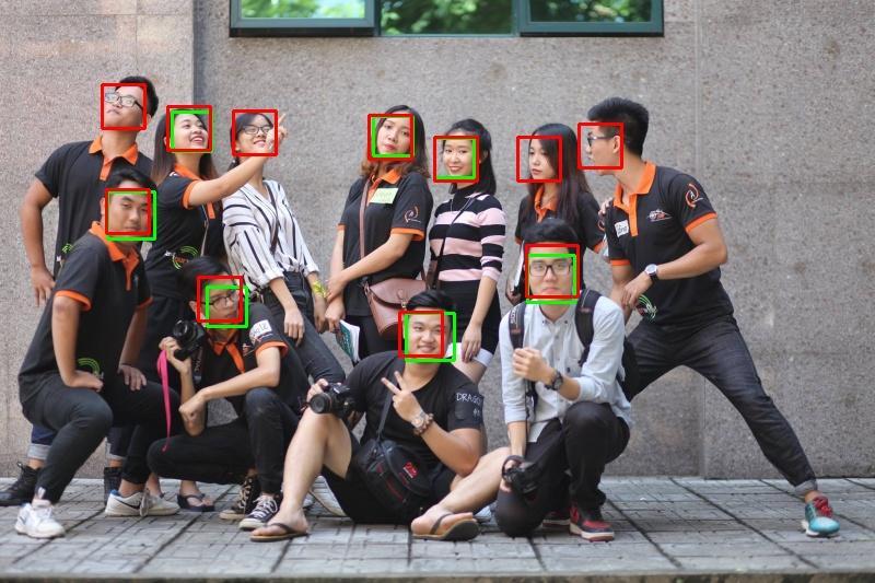 Xây dựng hệ thống kiểm soát nhận dạng khuôn mặt với OpenCV Dlib và
