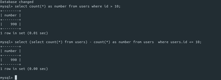 Mẹo nhỏ để tối ưu hiệu năng MySQL