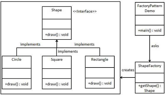 factory_pattern_uml_diagram.jpg