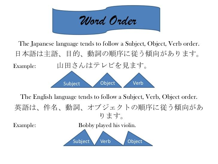 differences-between-japanese-and-english-5-728.jpg