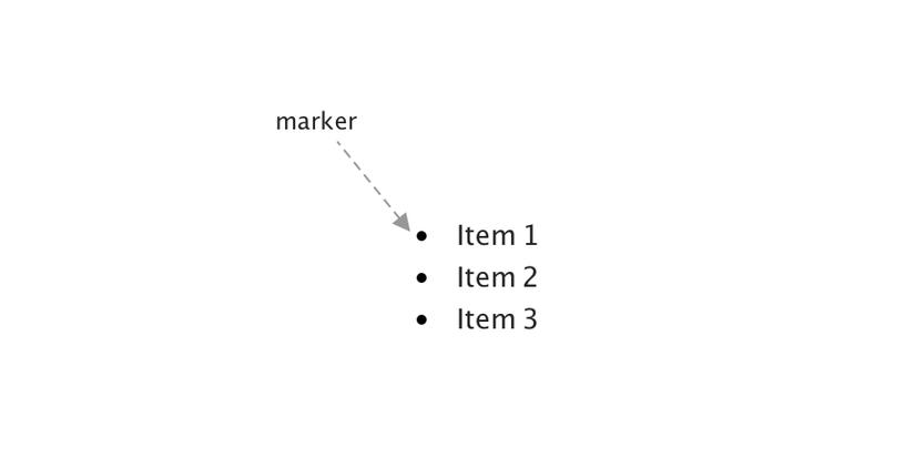 Marker là gì