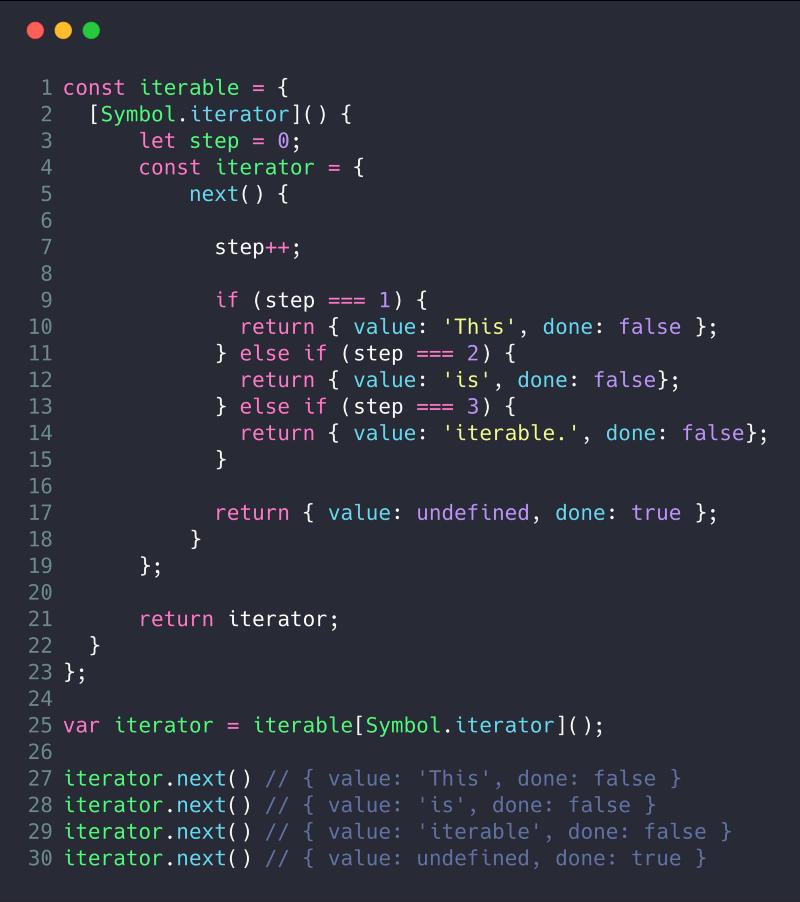 Ví dụ ngắn về Iterator