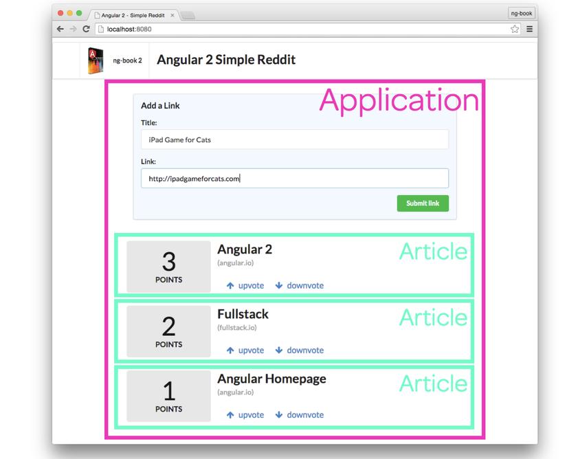 [Tìm hiểu Angular 7] Xây dựng ứng dụng với Angular (Phần 1)